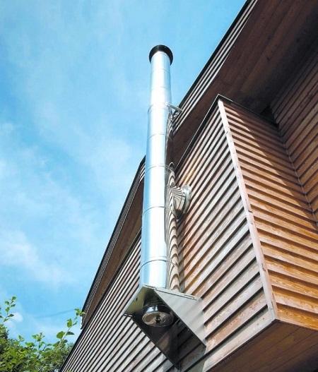 Устройство дымохода для камина из нержавейки: его преимущества и технология установки