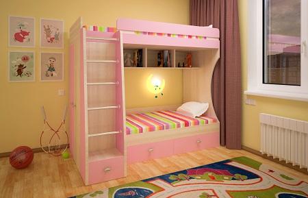 Как выбрать кровать для ребенка: виды и характеристики