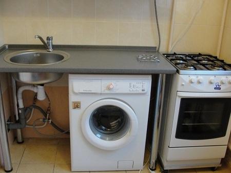 Установка стиральной машины на кухне: требования и этапы процесса
