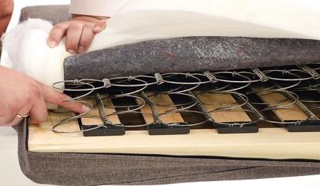 Как осуществляется замена поролона в мебели и каких правил необходимо придерживаться